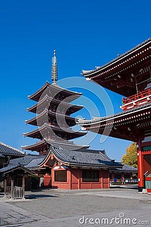 Asakusa temple Tokyo Japan