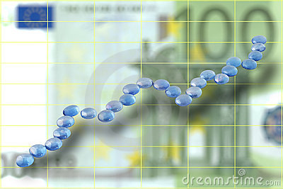 Ascending euro chart