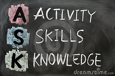 ASK acronym - Activity, skills and knowledge