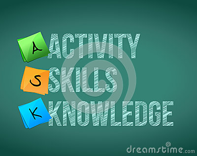 ASK activity, skills, knowledge.
