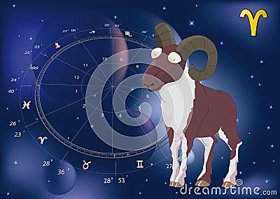 Astrological signs ram