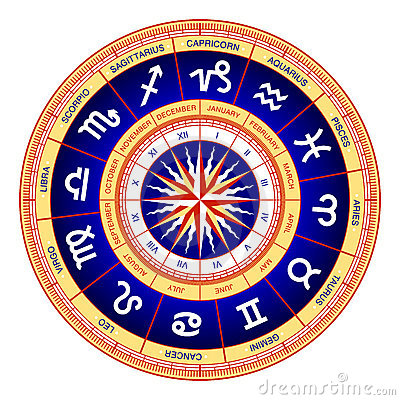 Astrological wheel