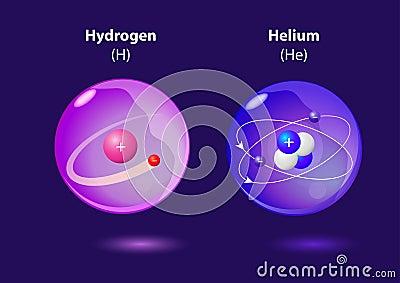Atom Helium and Hydrogen