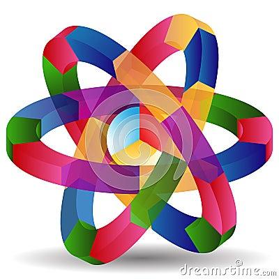 Atom Process Chart