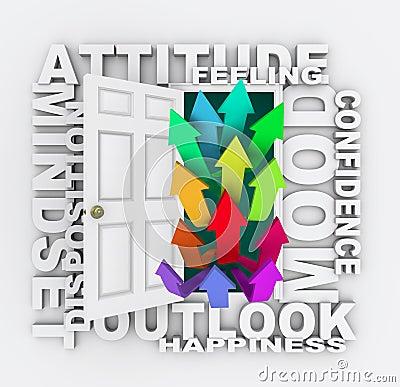 Attitude Word Door Mindset Emotion Mood