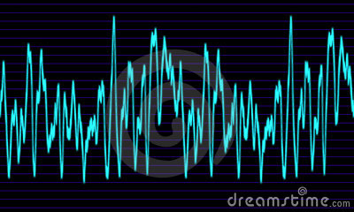 Audio or sound wave graph