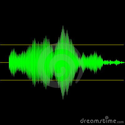 Audio sound wave measurement