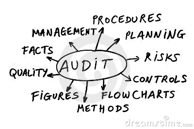 Audit abstract