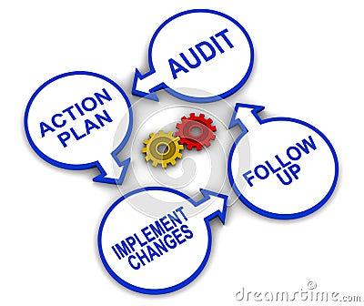 business continuity plan elements business plan