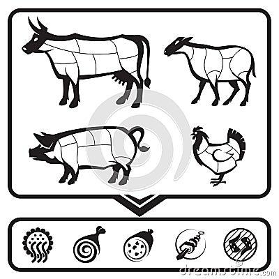 Ausschnittfleisch