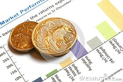 Aussie Money on Finance Graph
