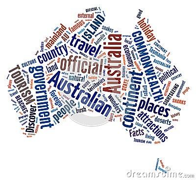 Australia Continent