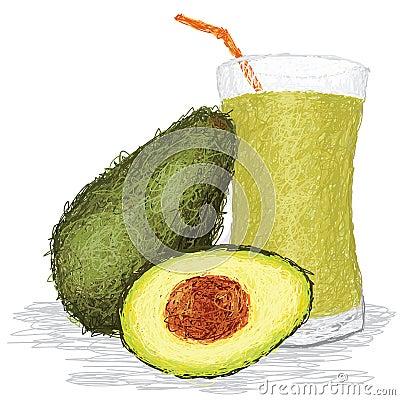 Avocado fruit juice