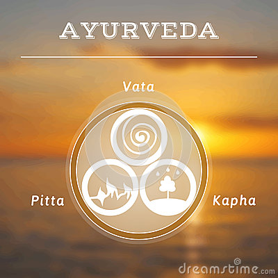 Free Ayurveda Illustration. Ayurveda Doshas. Blurred Photo Background. Royalty Free Stock Photography - 50699417