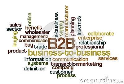 B2B tra imprese - nube di parola