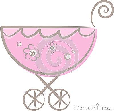 A baby (girl s) stroller (II)