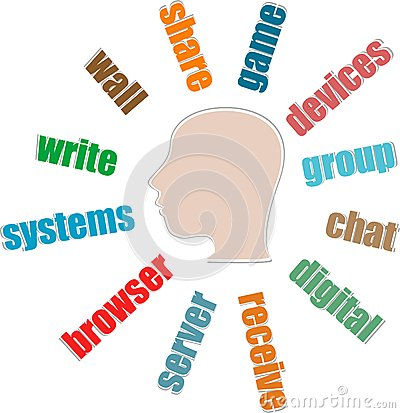 Background concept wordcloud of web application