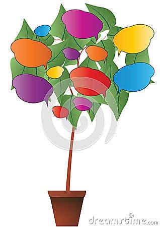 Ballons plant