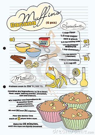 Banana muffin recipe with pictures of ingredients