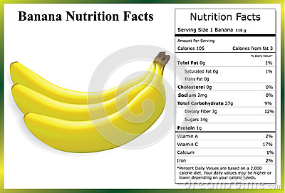 Clump of bananas with a banana nutrition label with nutrient counts.