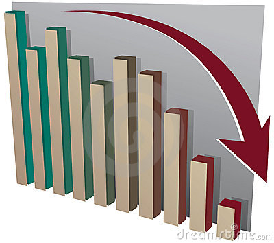 Bar Chart with Arrow going down