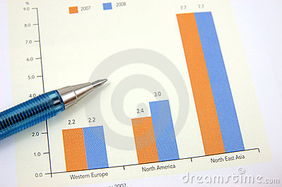 Bar chart with pen