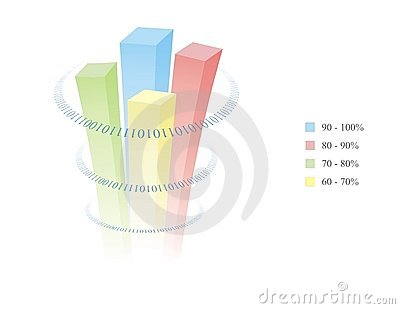 Bar graph design