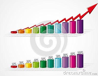 Bar graph with rising arrow