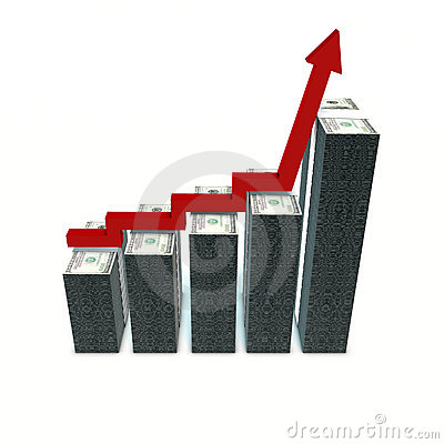Bar graph showing the growth of profits