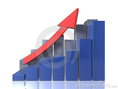 Bar graphs - Ascending - front view