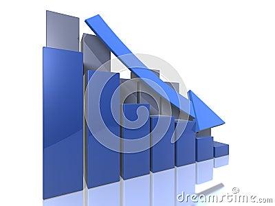 Bar graphs - Descending - perspective view