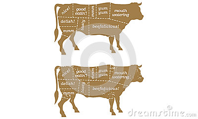 Barbecue Cow Butcher's Chart
