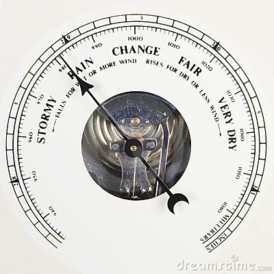 how to set up a glass barometer