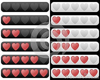 Barra da avaliação com corações vermelhos