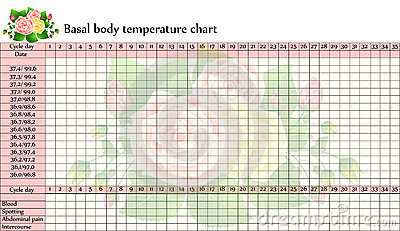 Basal body temperature chart royalty free stock photos for Basal body temperature chart template