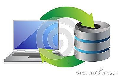 Base de données de serveur et d ordinateur portable