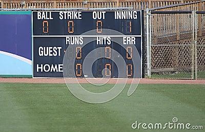 Baseball Score Board