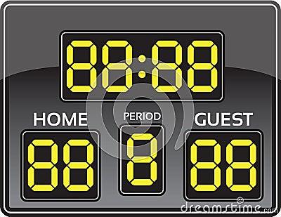 Baseball scoreboard Basketball Scoreboard Clip Art