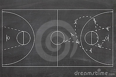 Basketball game plan