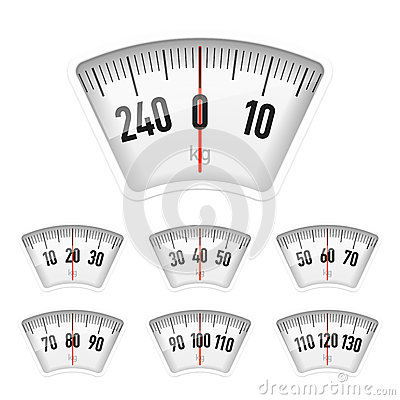 Bathroom scales dial