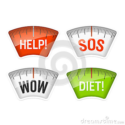 Bathroom scales displaying Help, SOS, Wow and Diet