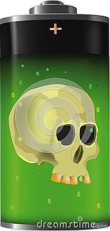Battery and skull