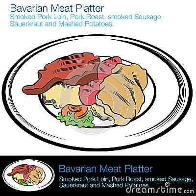 Bavarian Meat Platter