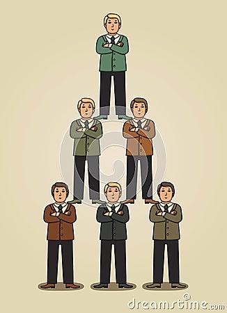 Bedrijfs piramide