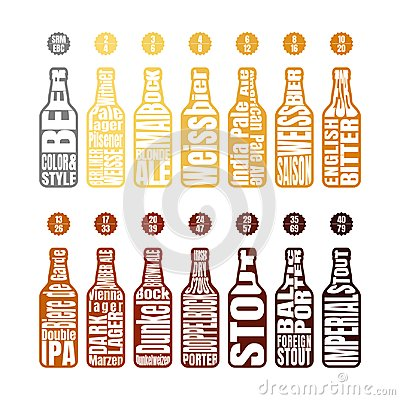 Free Beer Color Chart Royalty Free Stock Photography - 111337817