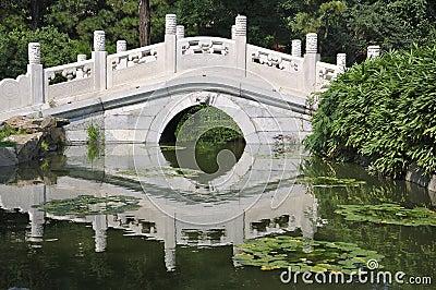 The Beihai Park ,Beijing