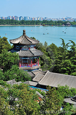 Beijing cityscape-The Summer Palace lake