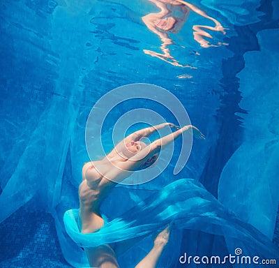 Fille sous l'eau photos