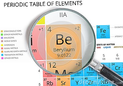 Beryllium symbol be element of the periodic table zoomed stock beryllium symbol be element of the periodic table zoomed stock image urtaz Gallery