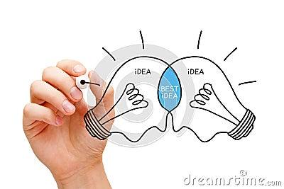 Best Idea Light Bulbs Concept